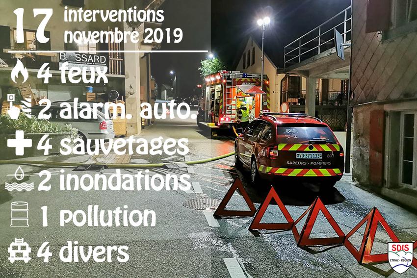 Alarmes Novembre 2019 - SDIS Etraz-Région