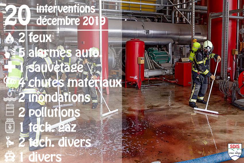 Alarmes Décembre 2019 - SDIS Etraz-RégionAlarmes Décembre 2019 - SDIS Etraz-Région